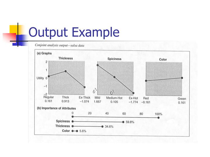 Output Example
