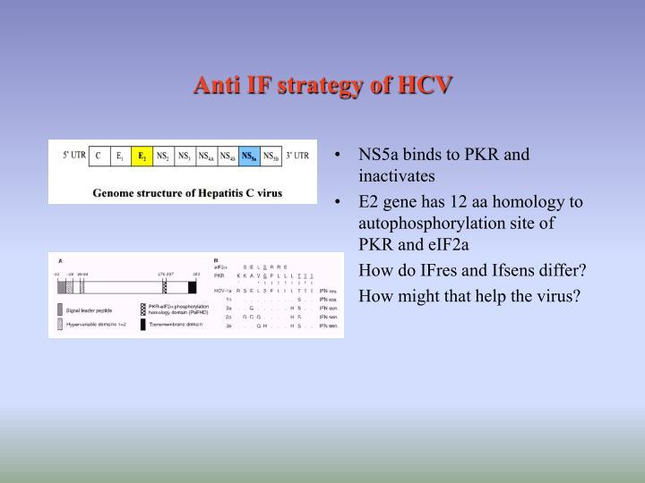 Anti IF strategy of HCV