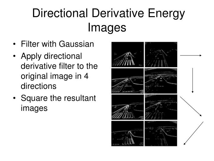 Directional Derivative Energy Images