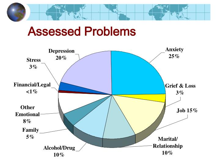 Assessed Problems