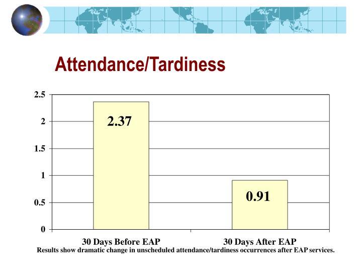 Attendance/Tardiness