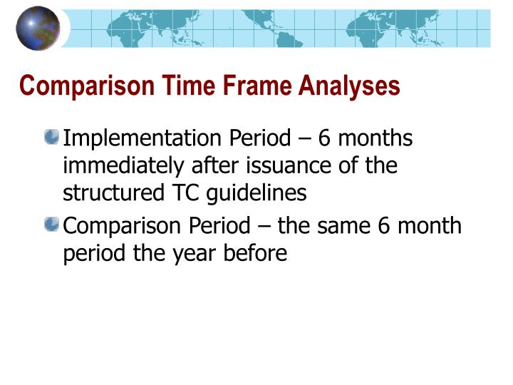 Comparison Time Frame Analyses