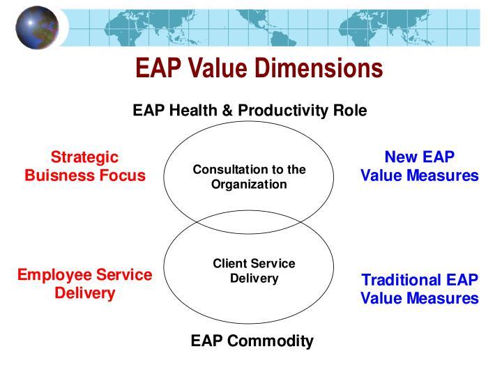 EAP Value Dimensions