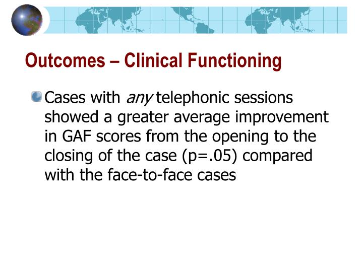 Outcomes – Clinical Functioning