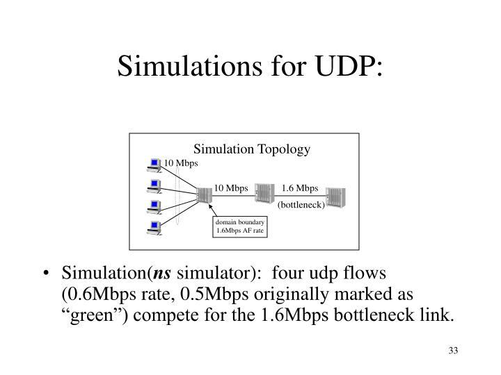 Simulation Topology
