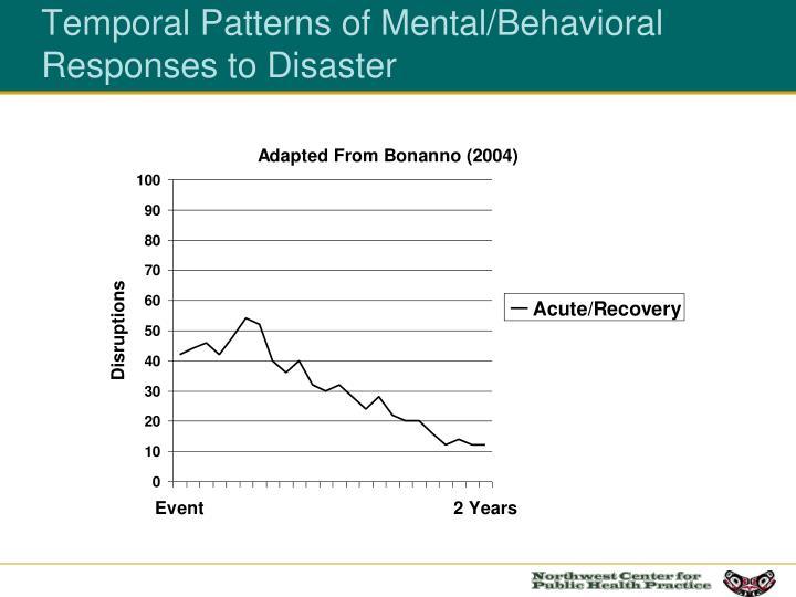 Temporal Patterns of Mental/Behavioral Responses to Disaster