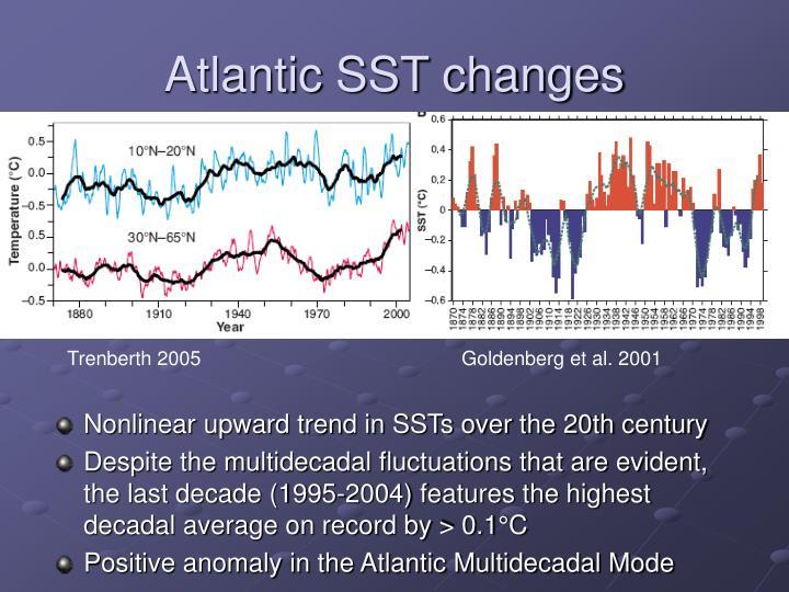 Atlantic SST changes