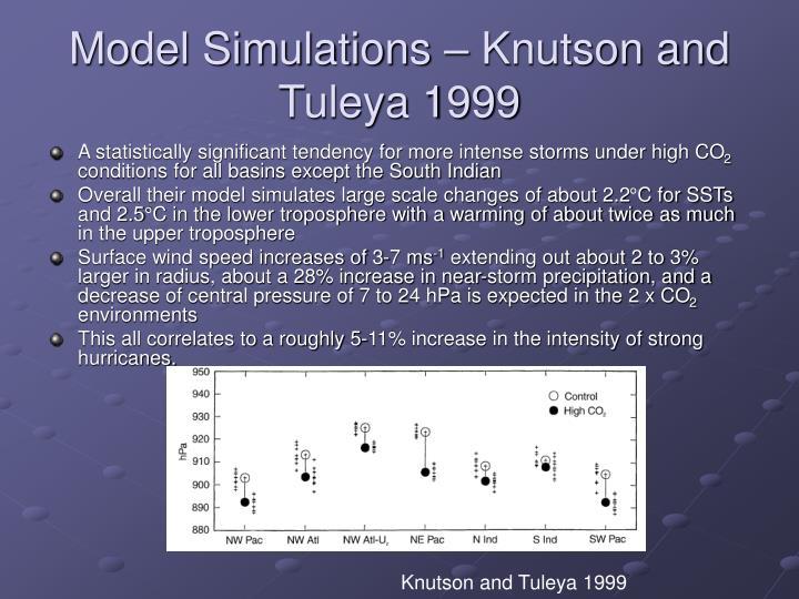 Model Simulations – Knutson and Tuleya 1999