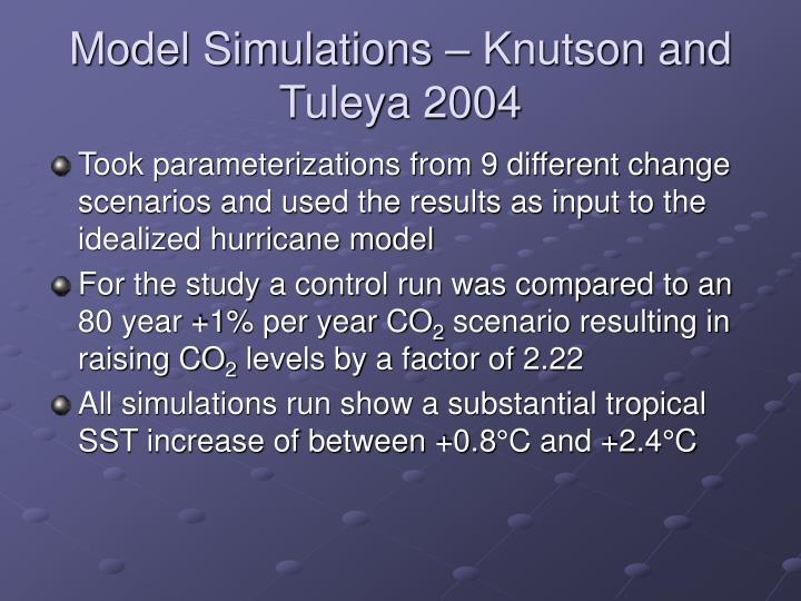 Model Simulations – Knutson and Tuleya 2004