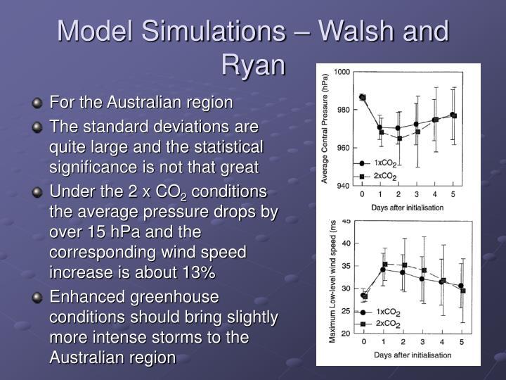 Model Simulations – Walsh and Ryan