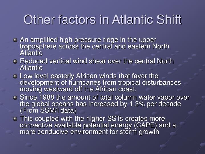 Other factors in Atlantic Shift