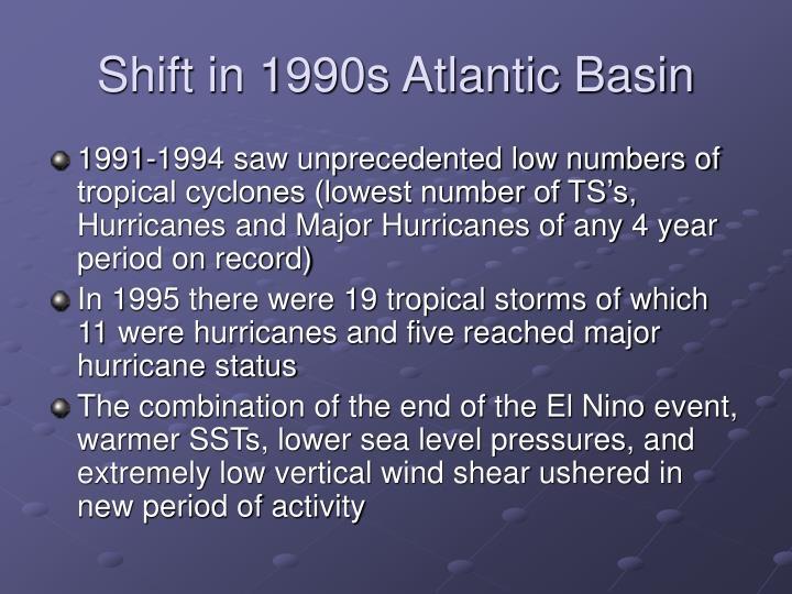 Shift in 1990s Atlantic Basin