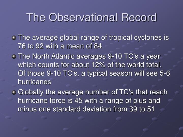 The Observational Record