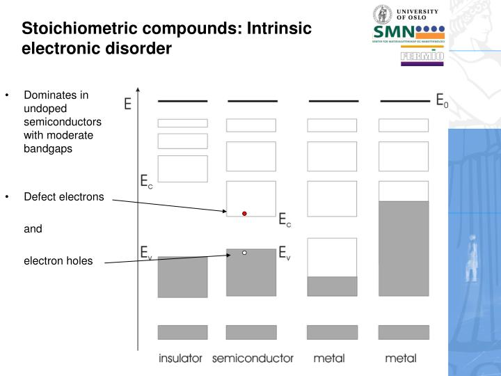 Stoichiometric compounds: Intrinsic electronic disorder
