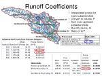 runoff coefficients