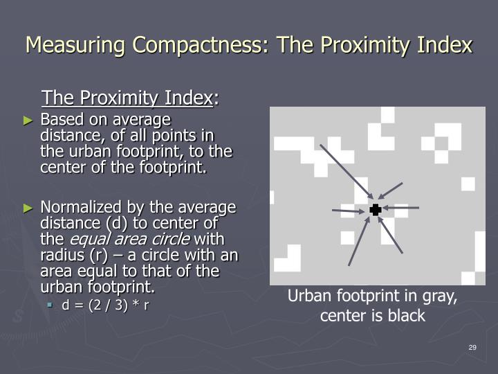The Proximity Index