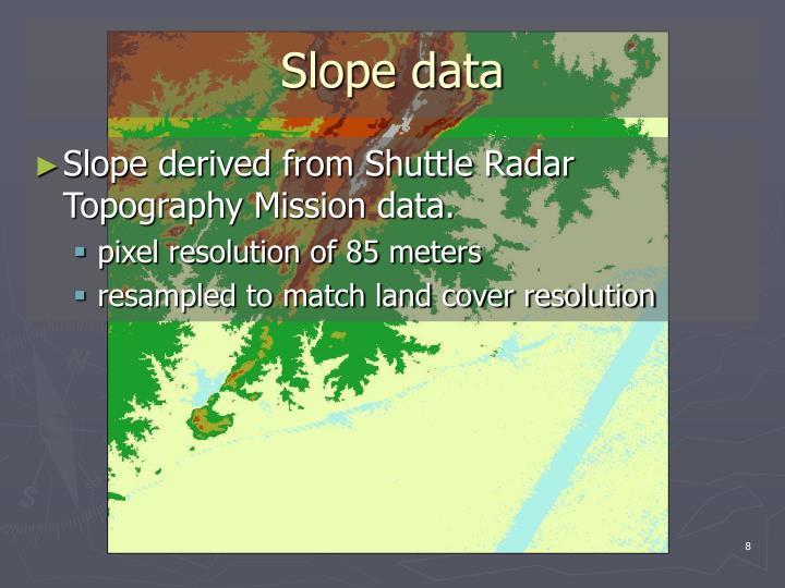 Slope data