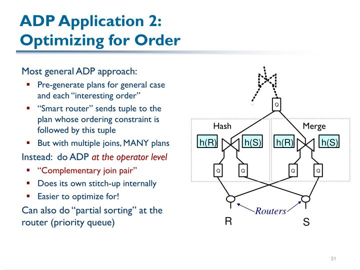 ADP Application 2: