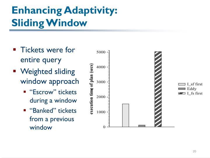 Enhancing Adaptivity:
