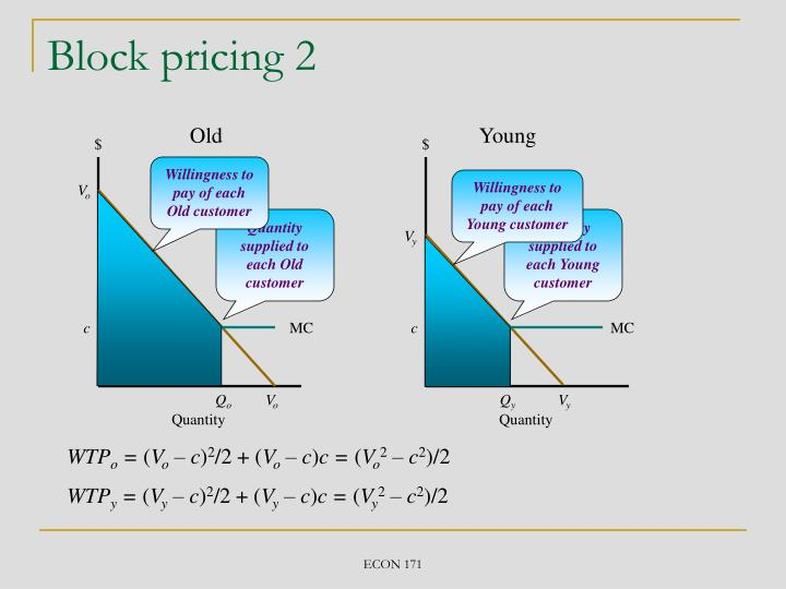 Block pricing 2