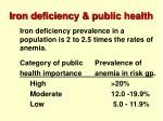 iron deficiency public health