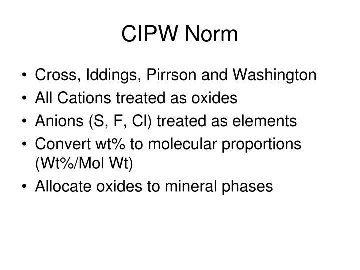 CIPW Norm