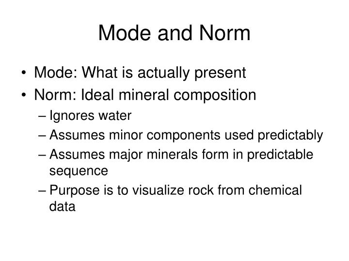 Mode and Norm