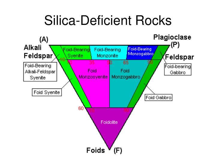 Silica-Deficient Rocks