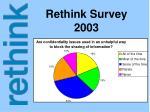 rethink survey 2003