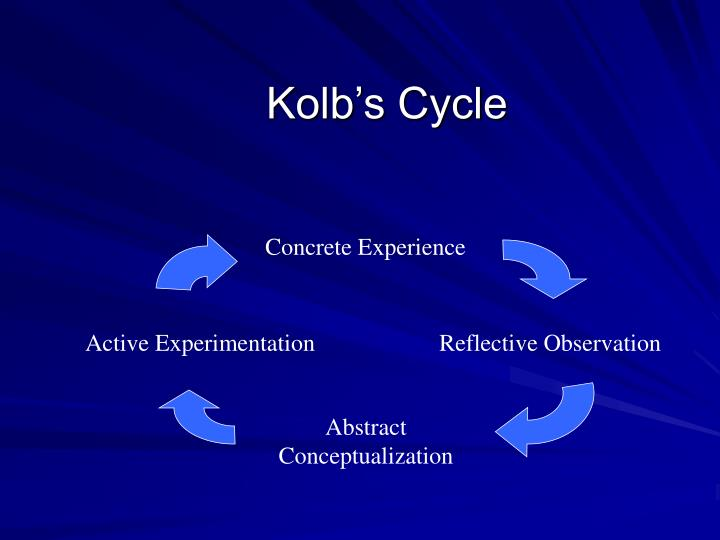 Kolb's Cycle