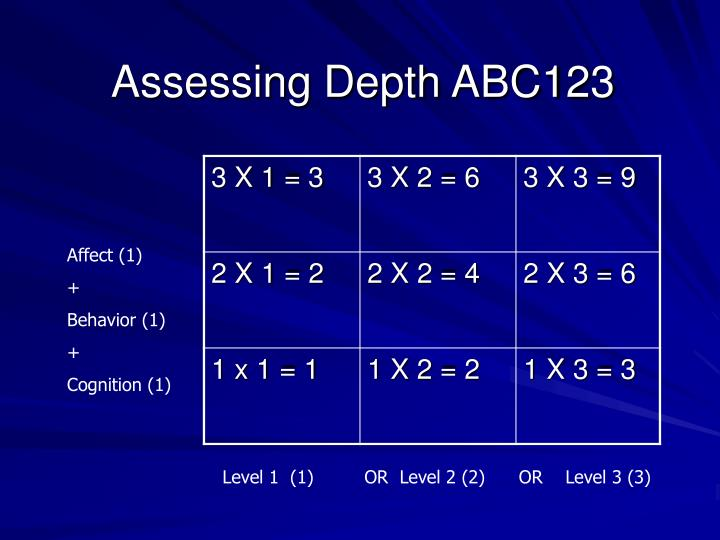 Assessing Depth ABC123