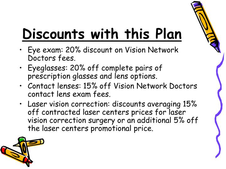 Discounts with this Plan