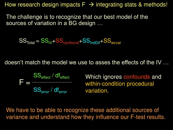 How research design impacts F