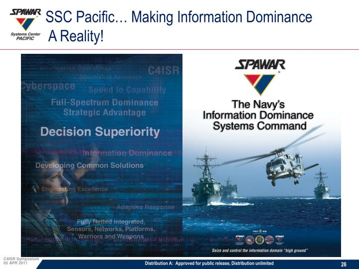 SSC Pacific… Making Information Dominance