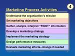 marketing process activities