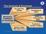 the concept of exchange