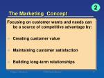 the marketing concept1