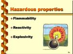 hazardous properties