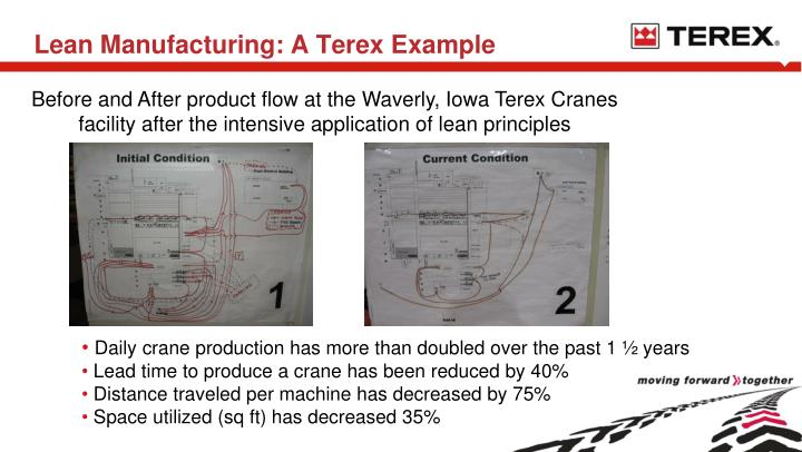 Lean Manufacturing: A Terex Example