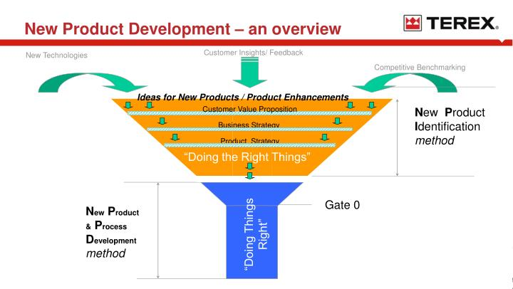 New Product Development – an overview