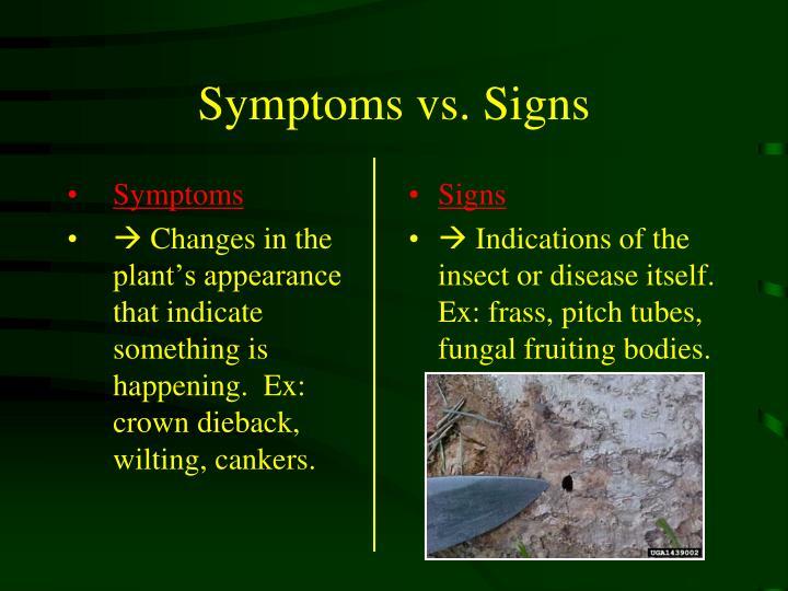 Symptoms vs signs