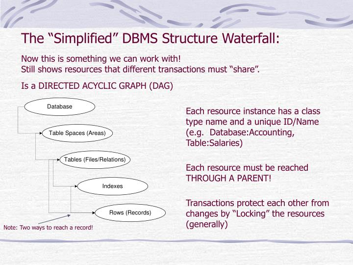 "The ""Simplified"" DBMS Structure Waterfall:"