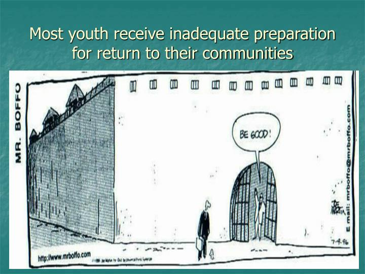 Most youth receive inadequate preparation for return to their communities