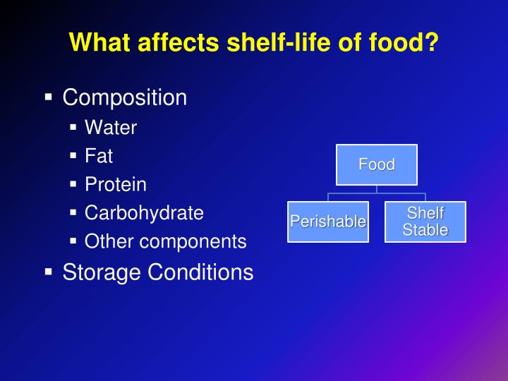 What affects shelf-life of food?