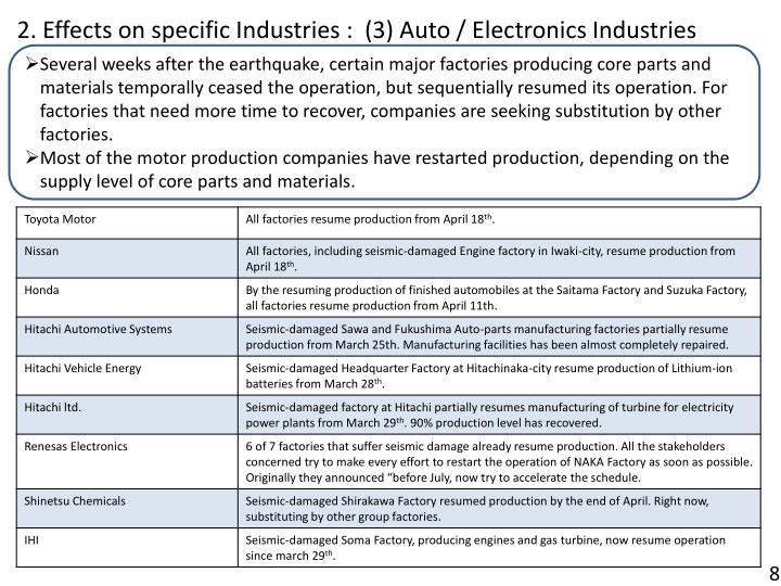 2. Effects on specific Industries :  (3) Auto / Electronics Industries