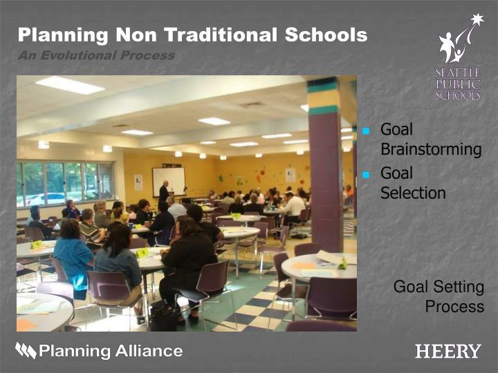 Goal Brainstorming