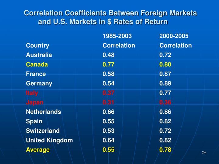 Correlation Coefficients Between Foreign Markets