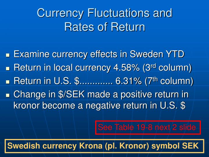 Currency Fluctuations and