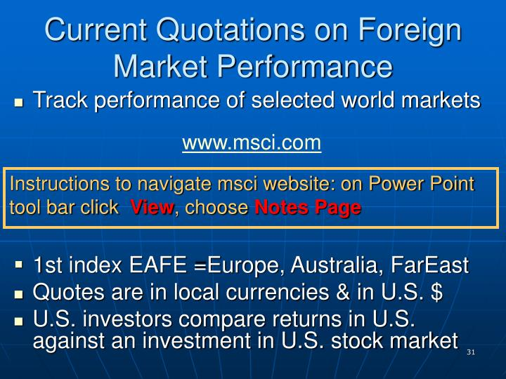 Current Quotations on Foreign Market Performance