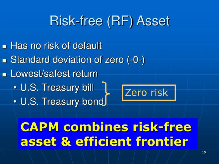 Risk-free (RF) Asset